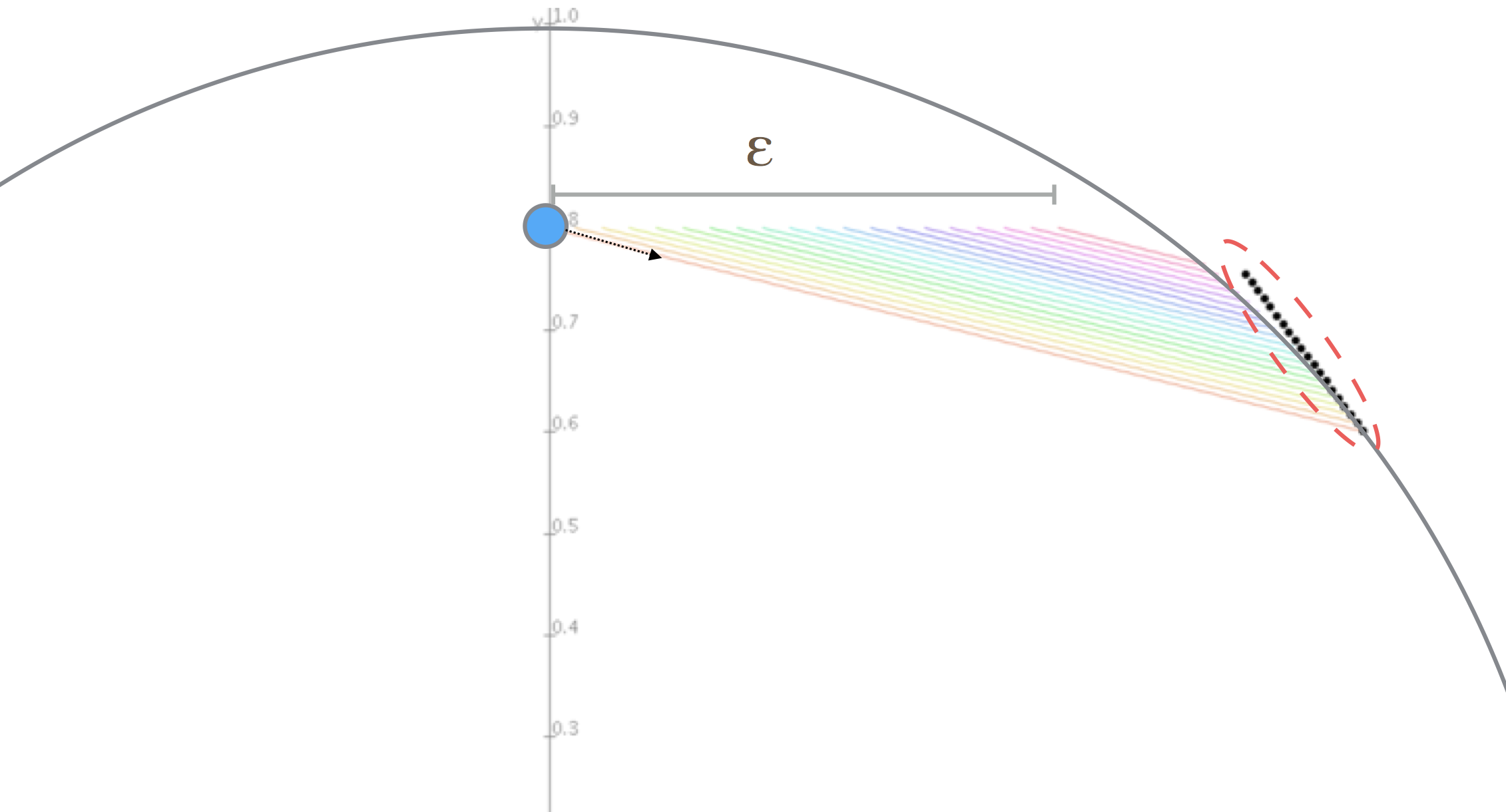 circle_problem.png